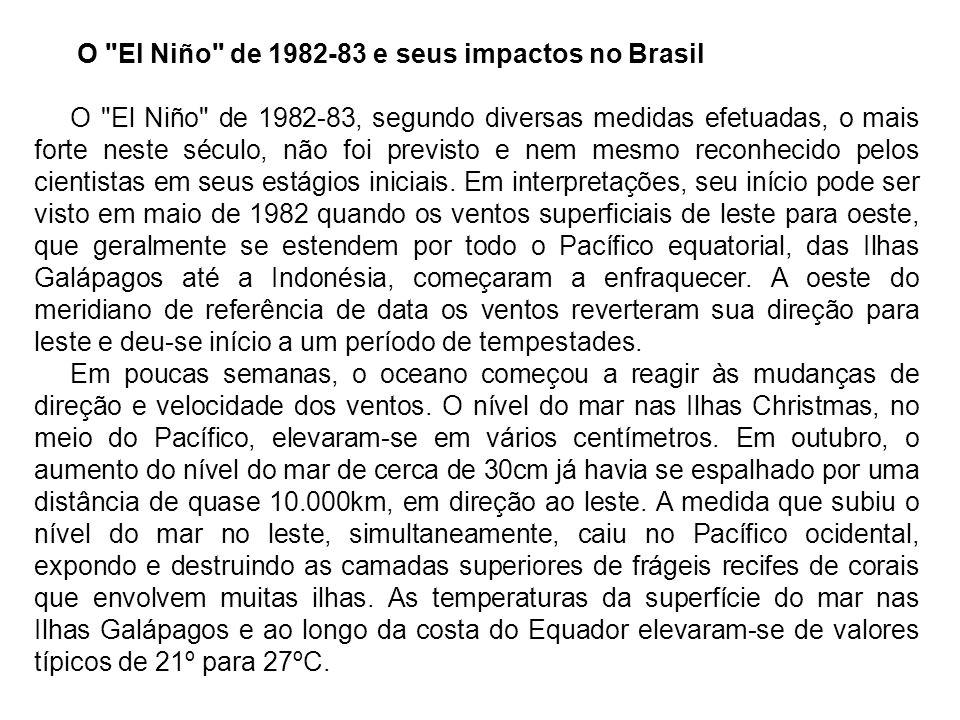 O El Niño de 1982-83 e seus impactos no Brasil