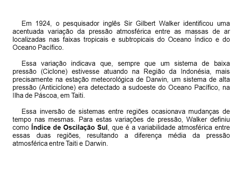 Em 1924, o pesquisador inglês Sir Gilbert Walker identificou uma acentuada variação da pressão atmosférica entre as massas de ar localizadas nas faixas tropicais e subtropicais do Oceano Índico e do Oceano Pacífico.