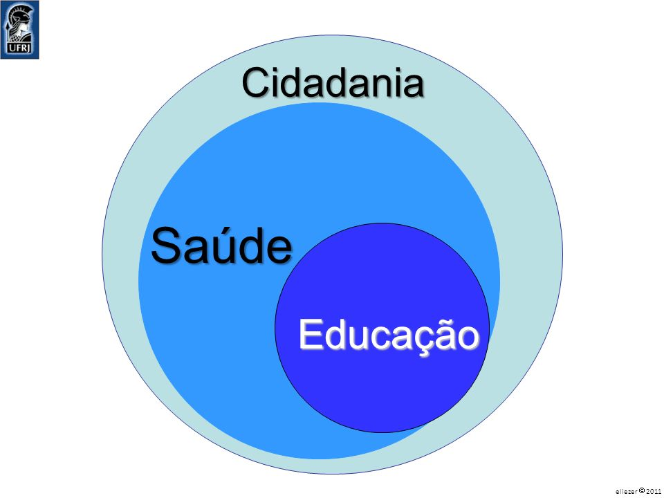 Cidadania Saúde Educação eliezer  2011