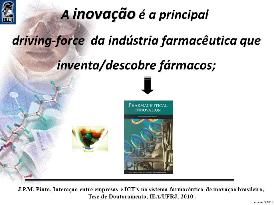 A inovação é a principal driving-force da indústria farmacêutica que