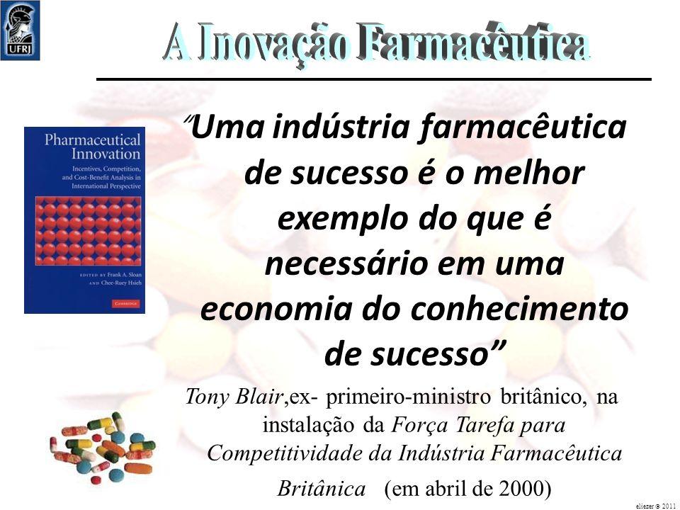 A Inovação Farmacêutica