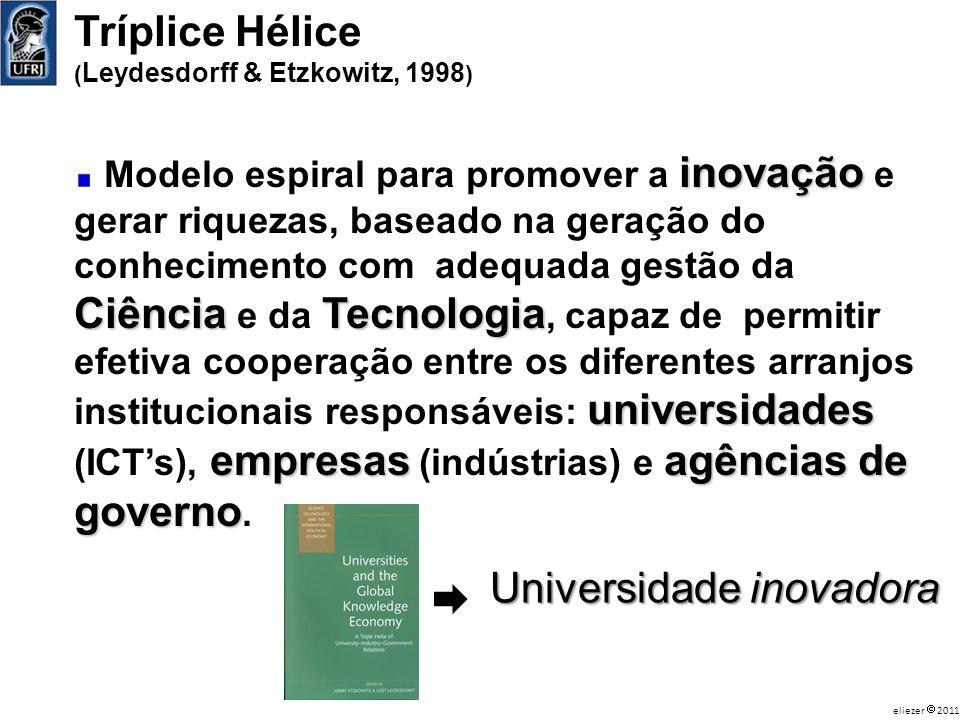 Universidade inovadora