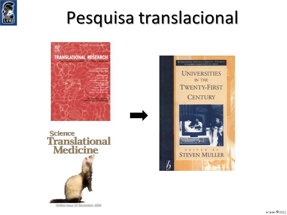 Pesquisa translacional