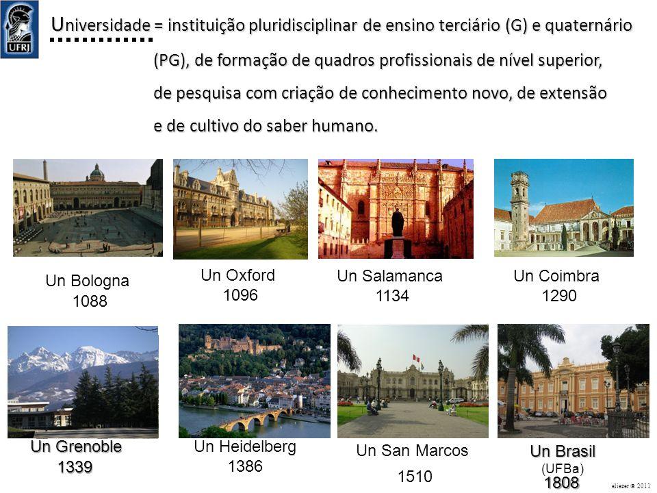 Universidade = instituição pluridisciplinar de ensino terciário (G) e quaternário