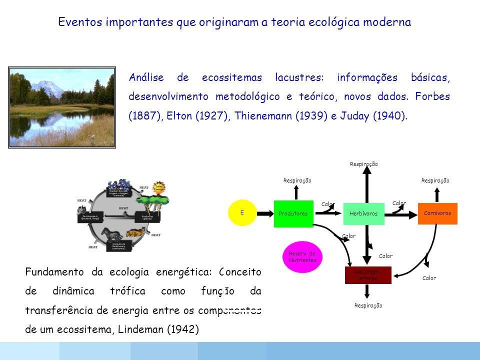Eventos importantes que originaram a teoria ecológica moderna