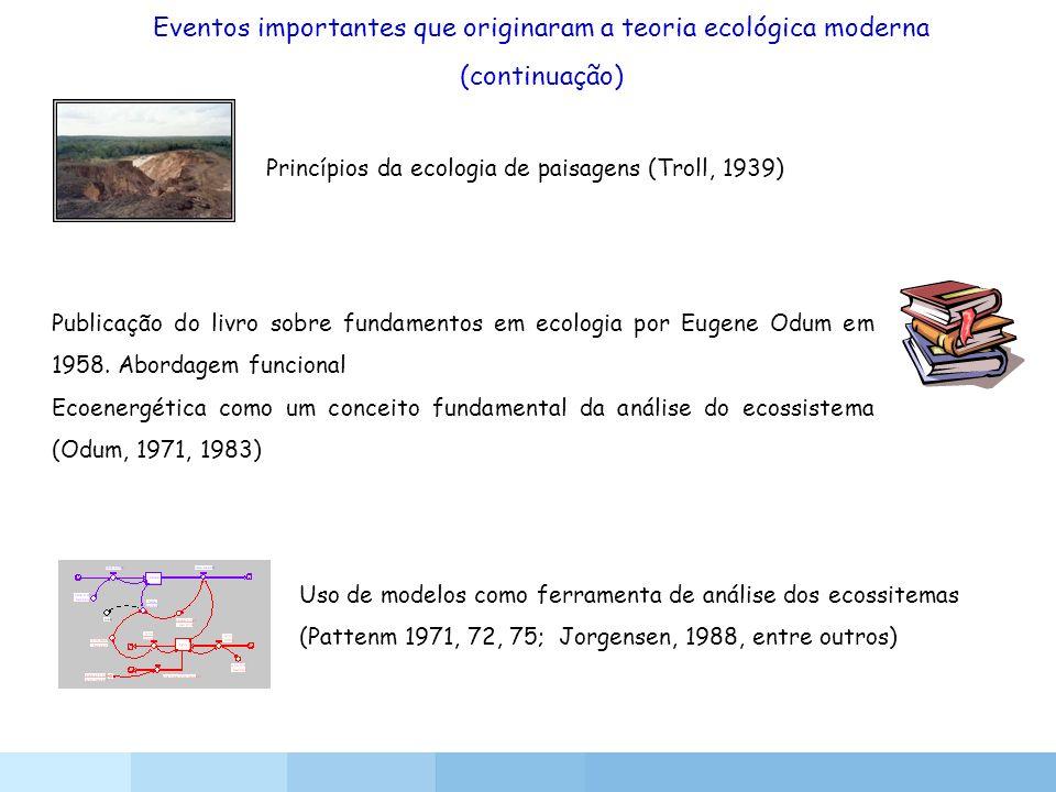 Eventos importantes que originaram a teoria ecológica moderna (continuação)