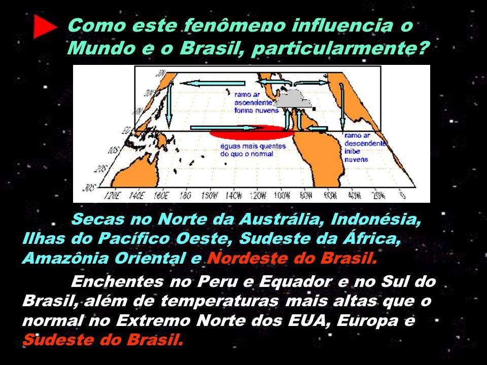 Como este fenômeno influencia o Mundo e o Brasil, particularmente