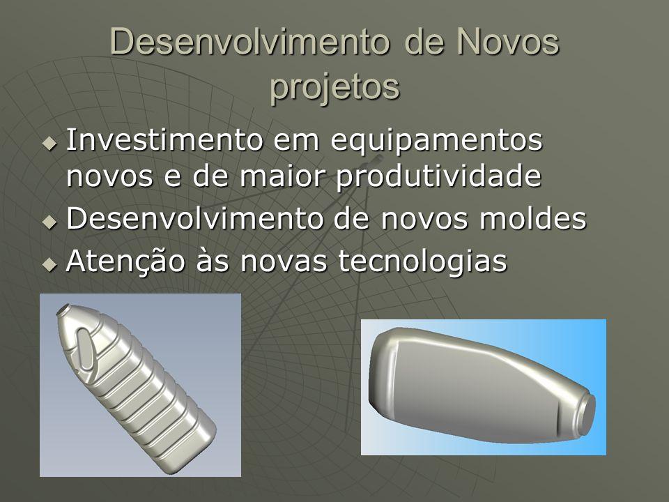 Desenvolvimento de Novos projetos