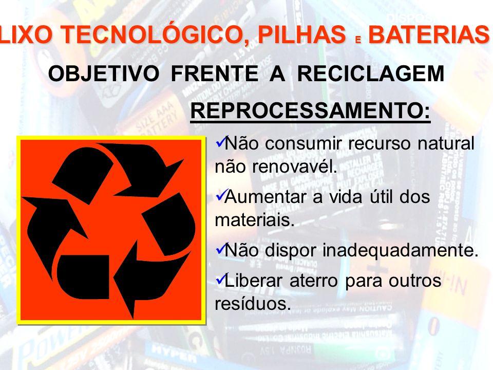 LIXO TECNOLÓGICO, PILHAS E BATERIAS OBJETIVO FRENTE A RECICLAGEM