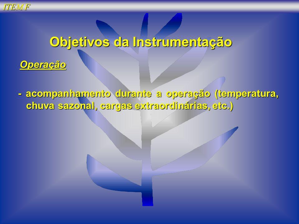 Objetivos da Instrumentação