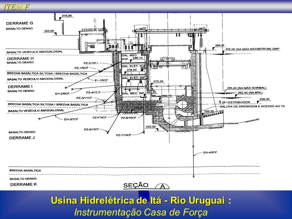Usina Hidrelétrica de Itá - Rio Uruguai : Instrumentação Casa de Força