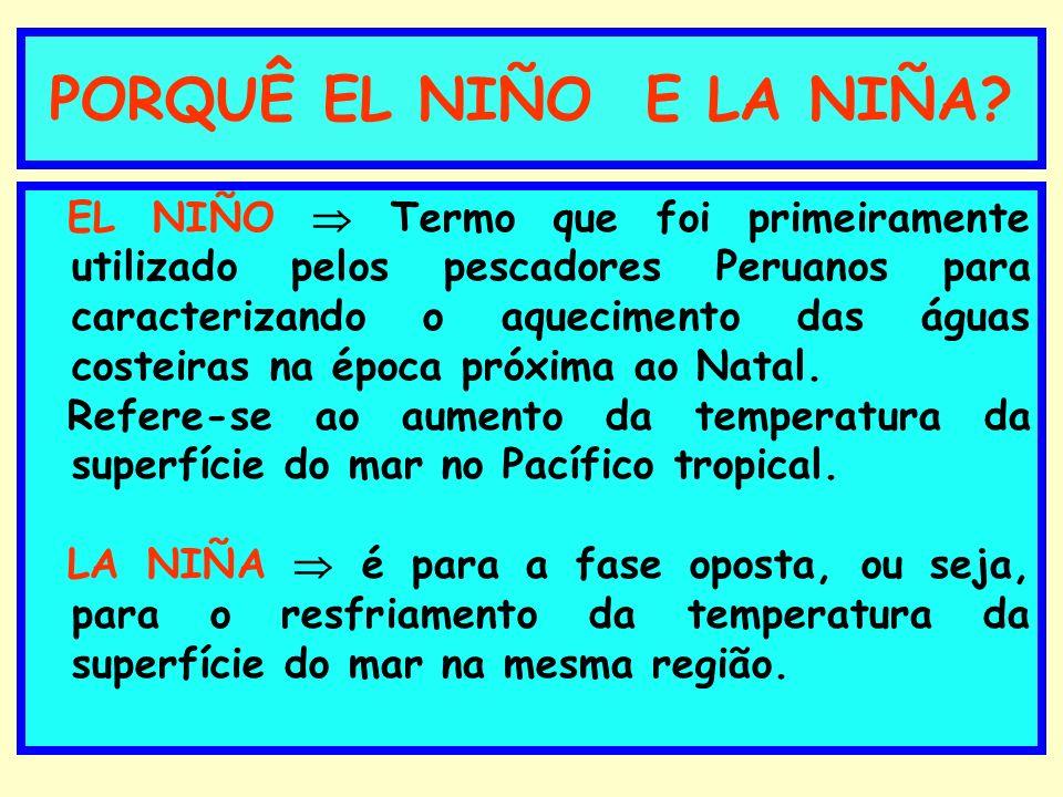 PORQUÊ EL NIÑO E LA NIÑA