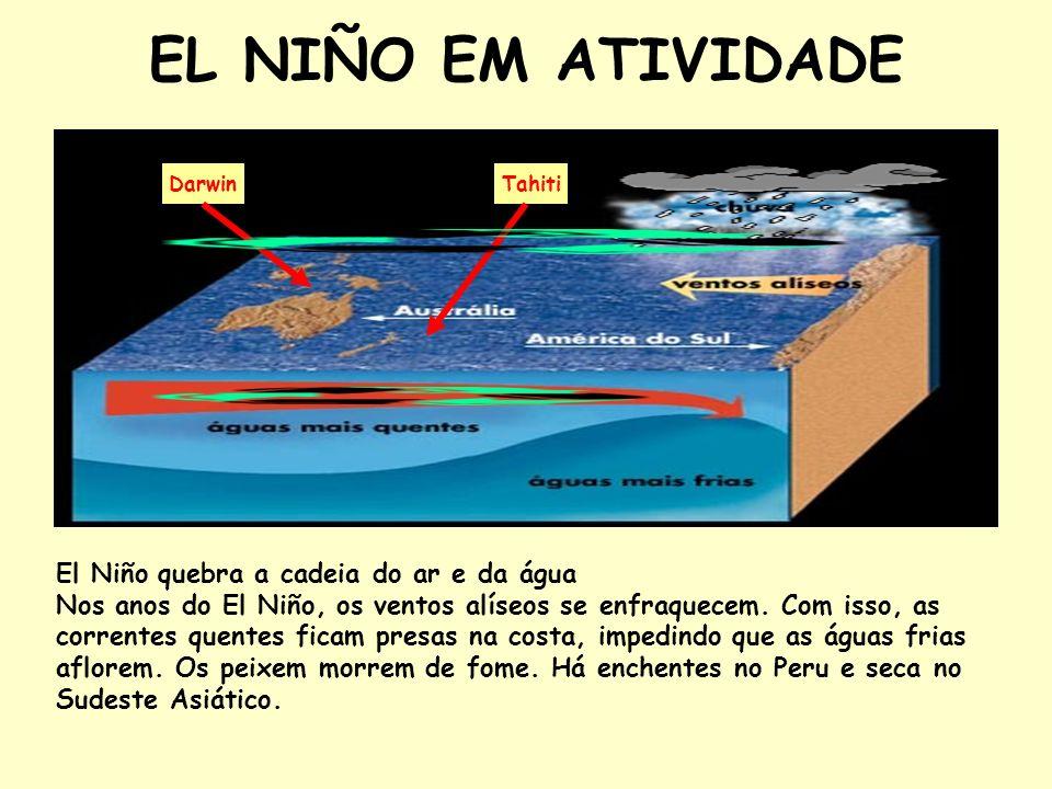 EL NIÑO EM ATIVIDADE El Niño quebra a cadeia do ar e da água