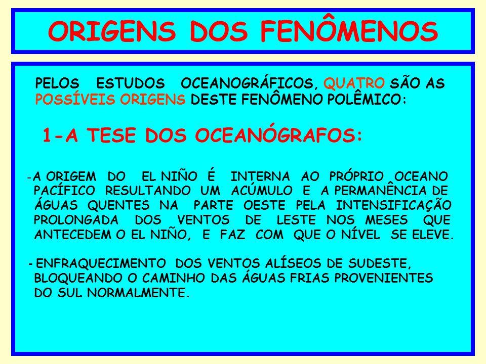 ORIGENS DOS FENÔMENOS PELOS ESTUDOS OCEANOGRÁFICOS, QUATRO SÃO AS