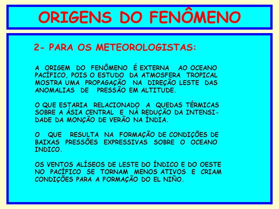 ORIGENS DO FENÔMENO 2- PARA OS METEOROLOGISTAS: