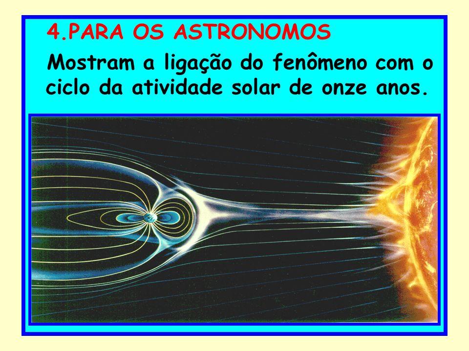 4.PARA OS ASTRONOMOS Mostram a ligação do fenômeno com o ciclo da atividade solar de onze anos.