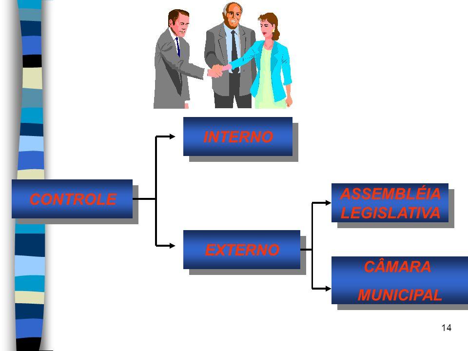 INTERNO ASSEMBLÉIA LEGISLATIVA CONTROLE EXTERNO CÂMARA MUNICIPAL