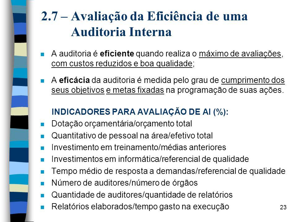 2.7 – Avaliação da Eficiência de uma Auditoria Interna