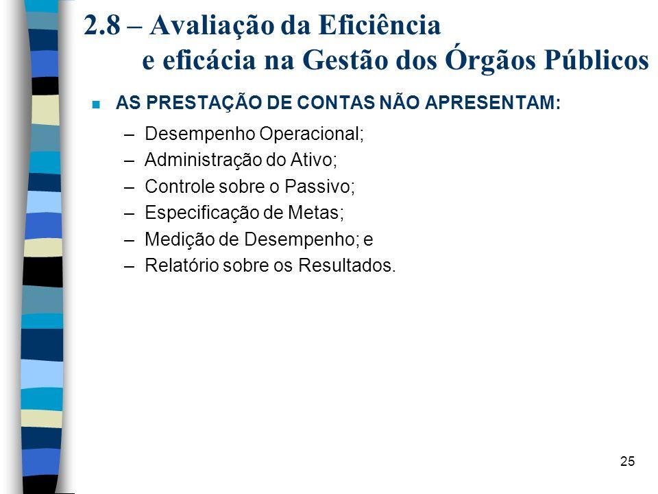 2.8 – Avaliação da Eficiência e eficácia na Gestão dos Órgãos Públicos