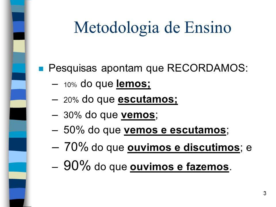 Metodologia de Ensino 70% do que ouvimos e discutimos; e