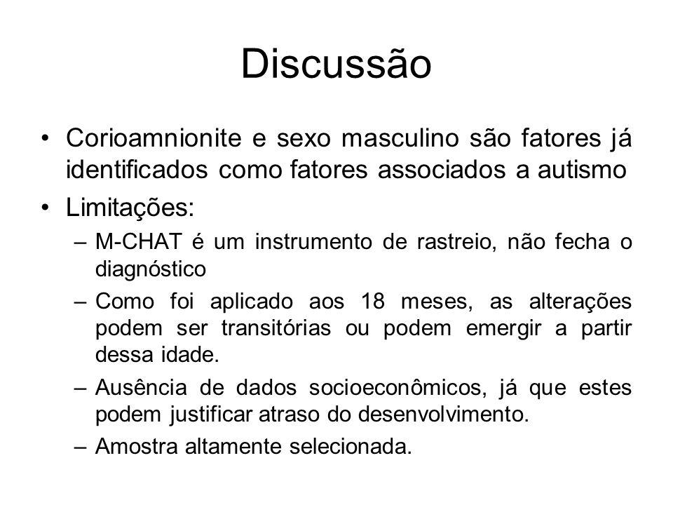 Discussão Corioamnionite e sexo masculino são fatores já identificados como fatores associados a autismo.