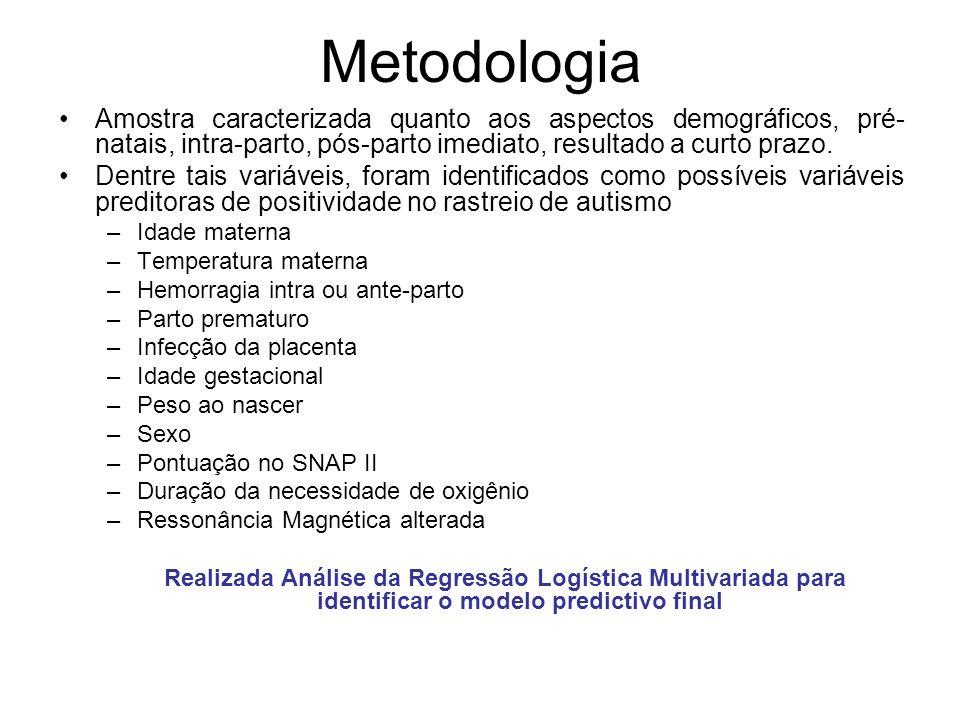 Metodologia Amostra caracterizada quanto aos aspectos demográficos, pré-natais, intra-parto, pós-parto imediato, resultado a curto prazo.