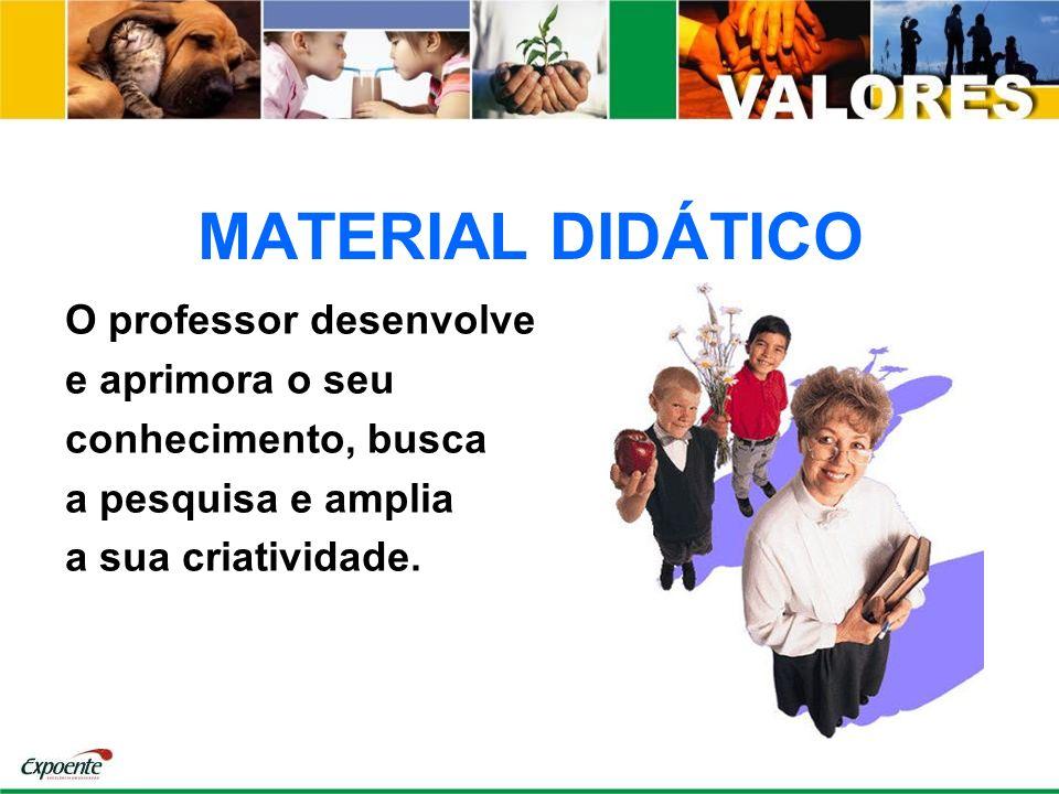 MATERIAL DIDÁTICO O professor desenvolve e aprimora o seu