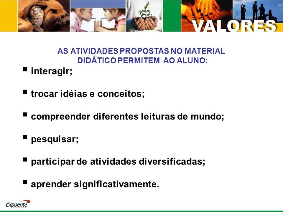AS ATIVIDADES PROPOSTAS NO MATERIAL DIDÁTICO PERMITEM AO ALUNO: