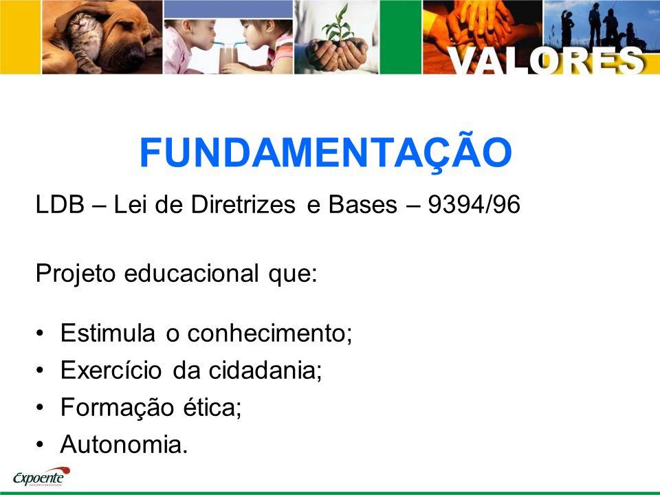 FUNDAMENTAÇÃO LDB – Lei de Diretrizes e Bases – 9394/96