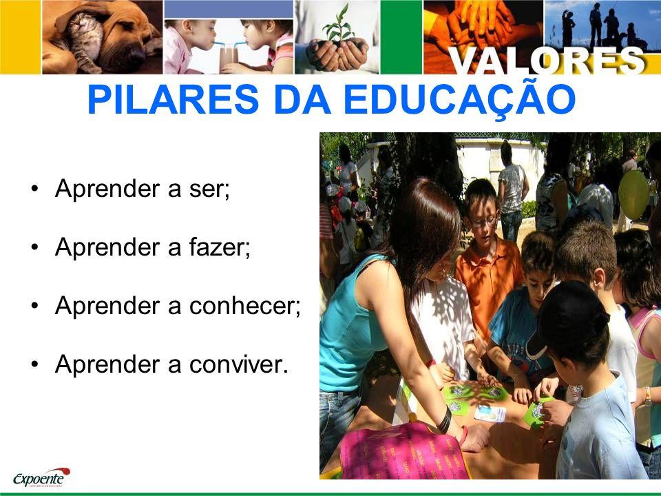 PILARES DA EDUCAÇÃO Aprender a ser; Aprender a fazer;