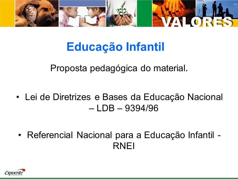 Educação Infantil Proposta pedagógica do material.