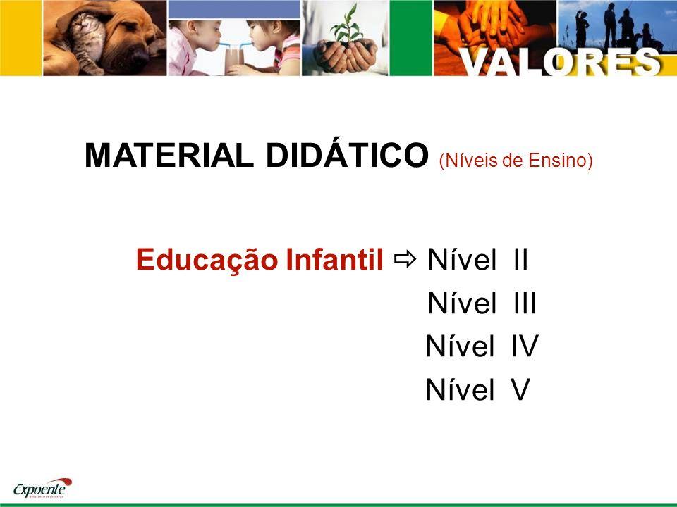 Educação Infantil  Nível II Nível III Nível IV Nível V