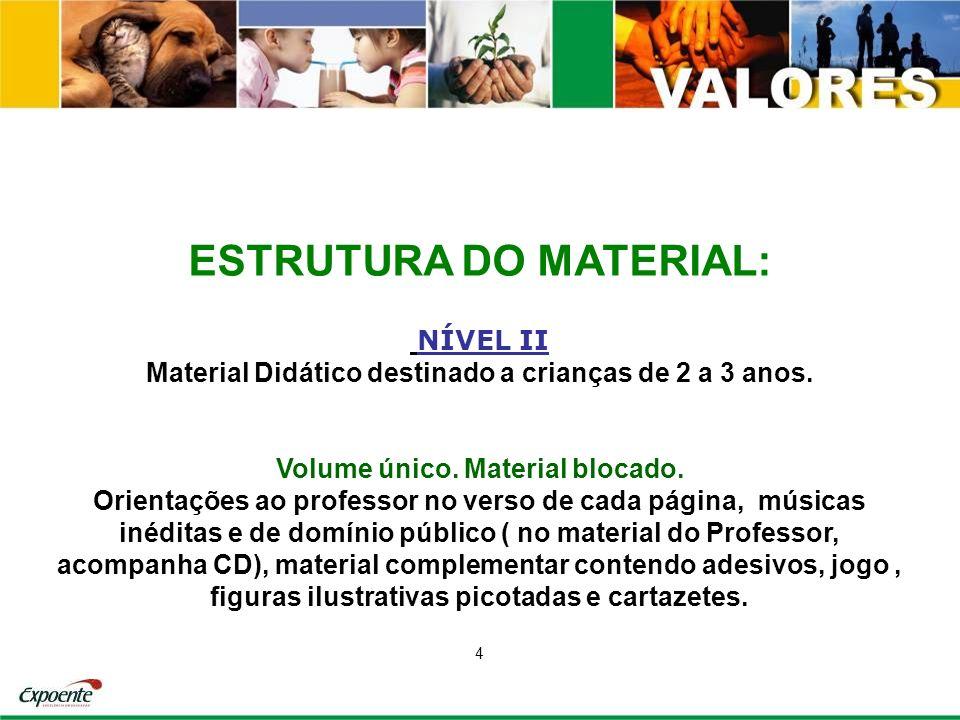 ESTRUTURA DO MATERIAL: