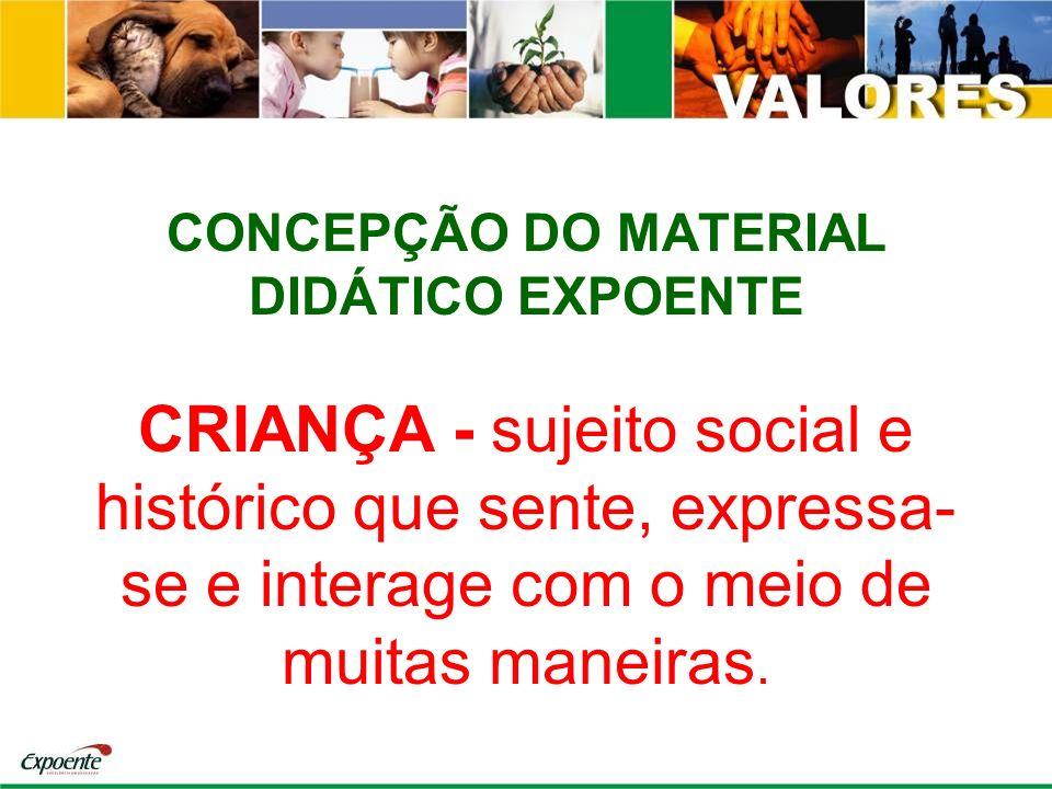 CONCEPÇÃO DO MATERIAL DIDÁTICO EXPOENTE CRIANÇA - sujeito social e histórico que sente, expressa-se e interage com o meio de muitas maneiras.