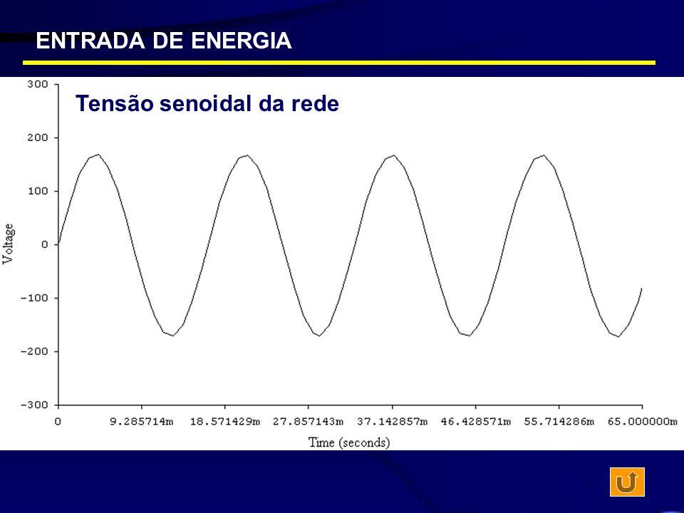 ENTRADA DE ENERGIA Tensão senoidal da rede