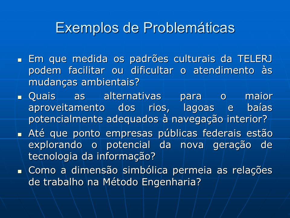 Exemplos de Problemáticas