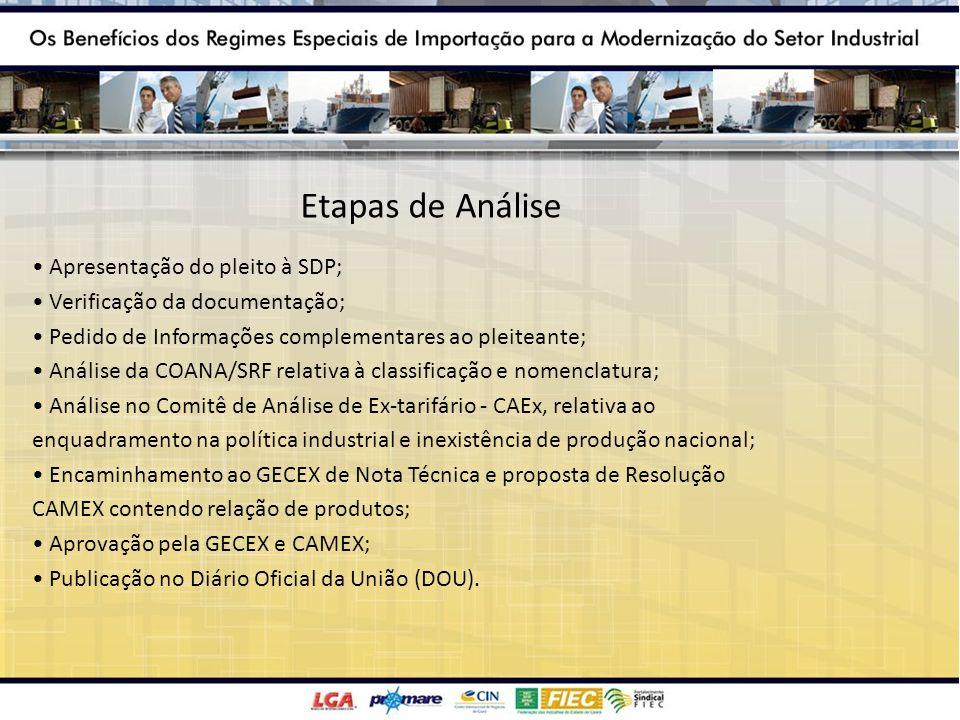Etapas de Análise • Apresentação do pleito à SDP;