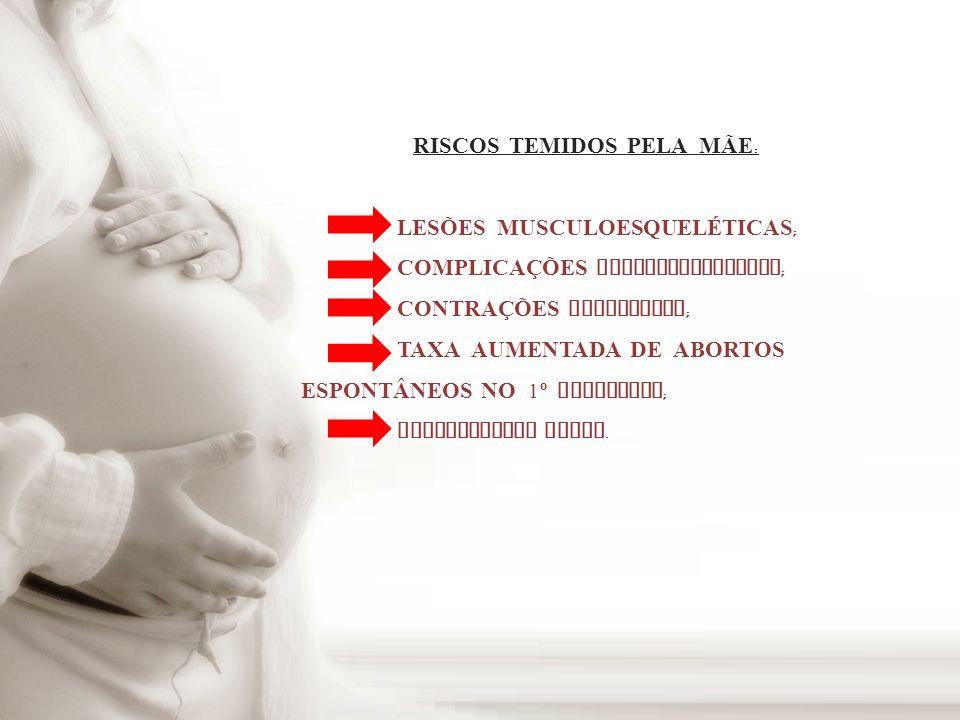 RISCOS TEMIDOS PELA MÃE: