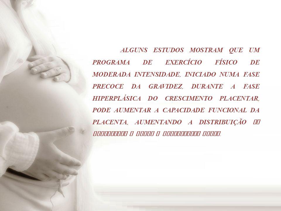 ALGUNS ESTUDOS MOSTRAM QUE UM PROGRAMA DE EXERCÍCIO FÍSICO DE MODERADA INTENSIDADE, INICIADO NUMA FASE PRECOCE DA GRAVIDEZ, DURANTE A FASE HIPERPLÁSICA DO CRESCIMENTO PLACENTAR, PODE AUMENTAR A CAPACIDADE FUNCIONAL DA PLACENTA, AUMENTANDO A DISTRIBUIÇÃO DE NUTRIENTES E ASSIM O CRESCIMENTO FETAL.