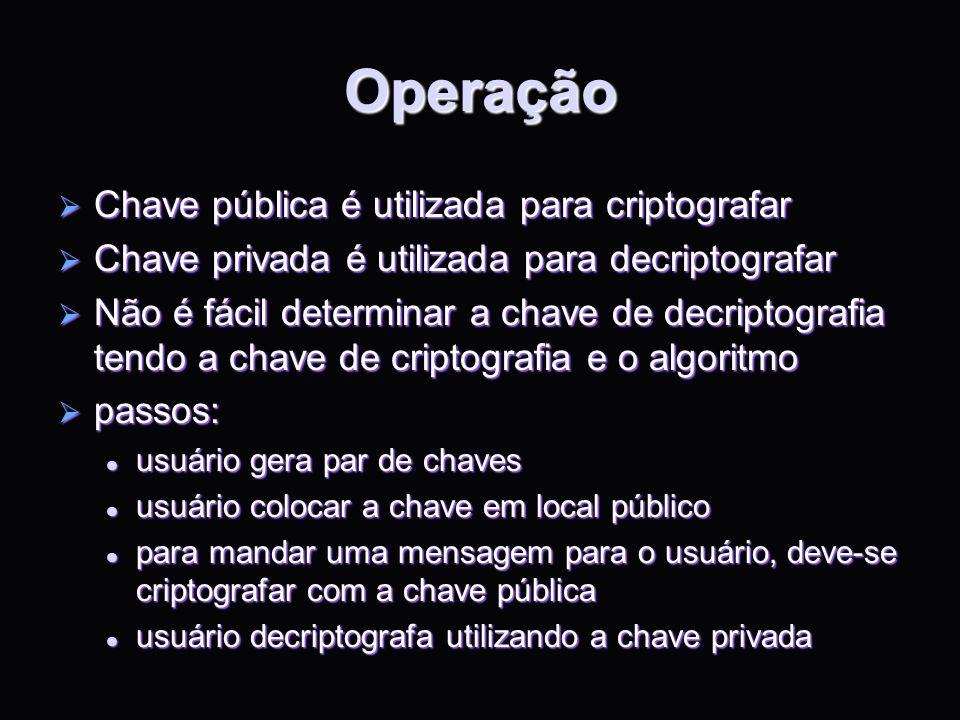 Operação Chave pública é utilizada para criptografar