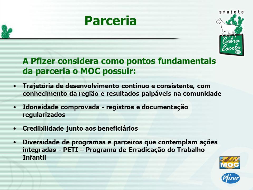 Parceria A Pfizer considera como pontos fundamentais da parceria o MOC possuir: