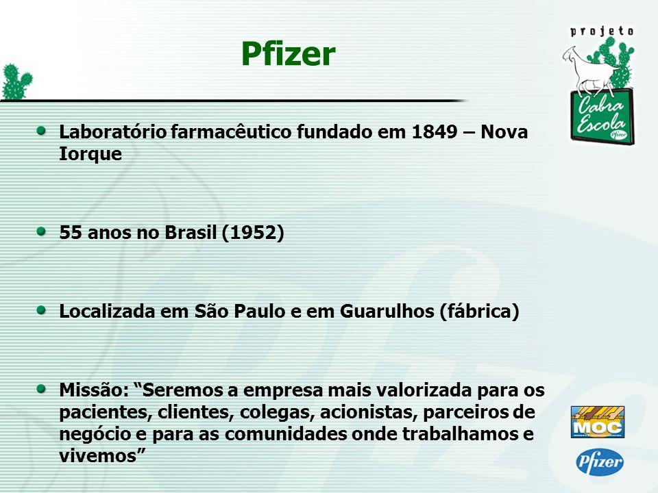 Pfizer Laboratório farmacêutico fundado em 1849 – Nova Iorque