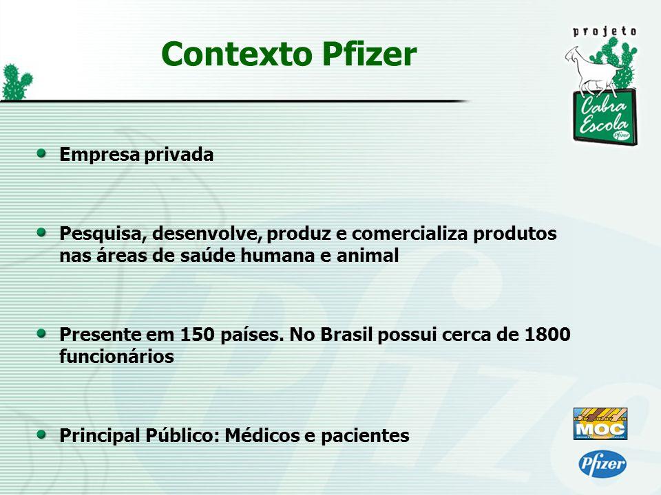 Contexto Pfizer Empresa privada