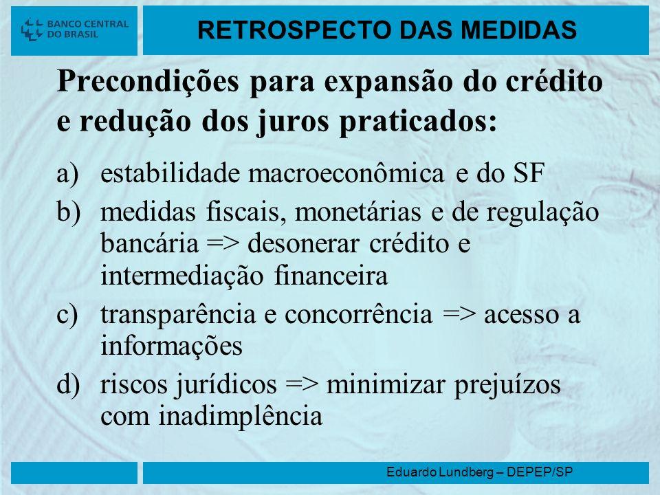Precondições para expansão do crédito e redução dos juros praticados: