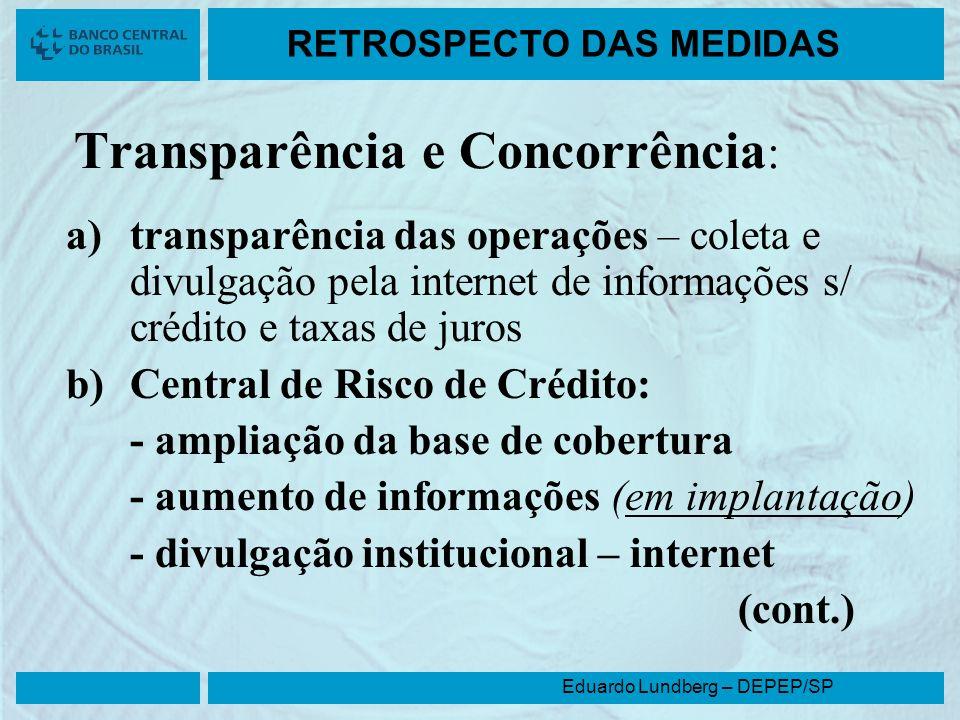 Transparência e Concorrência: