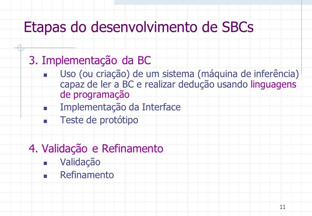 Etapas do desenvolvimento de SBCs