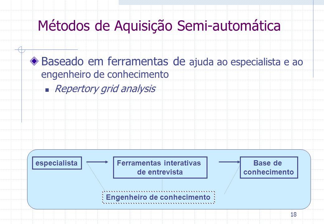 Métodos de Aquisição Semi-automática