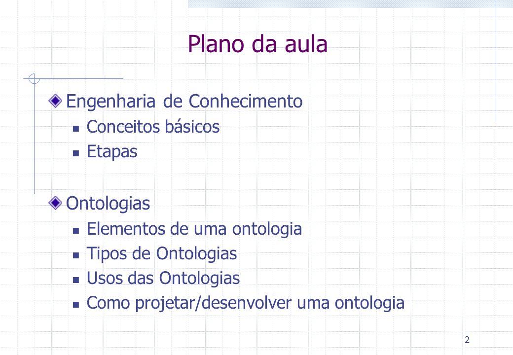 Plano da aula Engenharia de Conhecimento Ontologias Conceitos básicos
