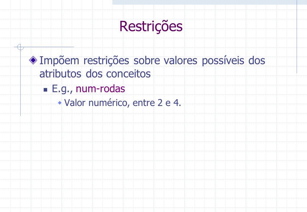 Restrições Impõem restrições sobre valores possíveis dos atributos dos conceitos. E.g., num-rodas.