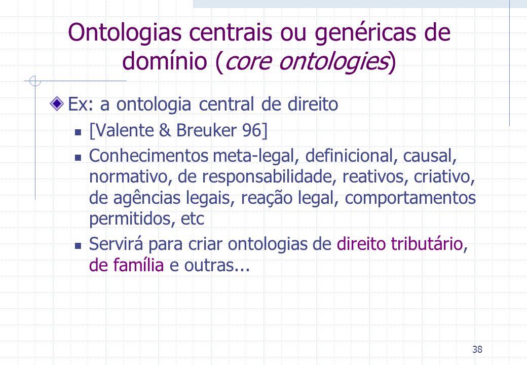 Ontologias centrais ou genéricas de domínio (core ontologies)